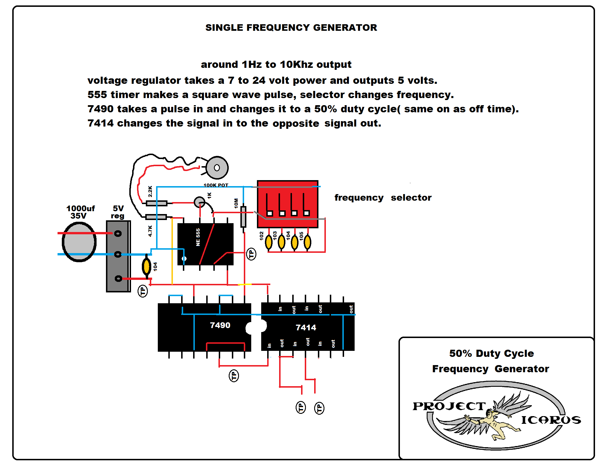 50% Duty Cycle 